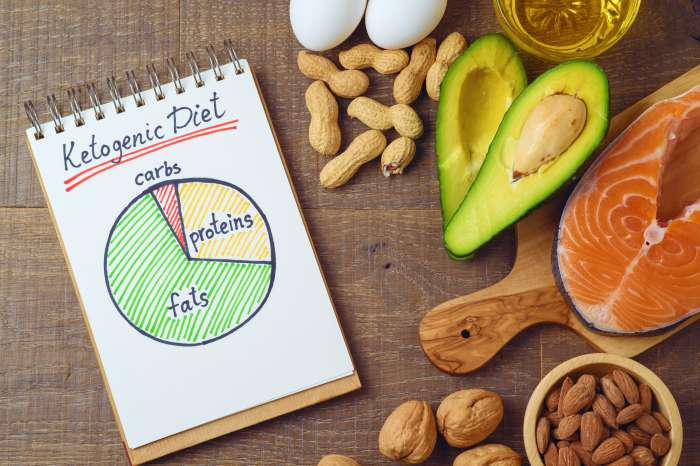 The Last Ketogenic 'Keto' Diet Guide You Will Ever Need